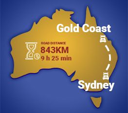 Sydney to Gold Coast Removalists